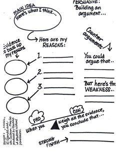Argument research paper